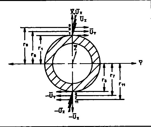 Figure 7. Coplanar 3 Pair Accelerometer Array