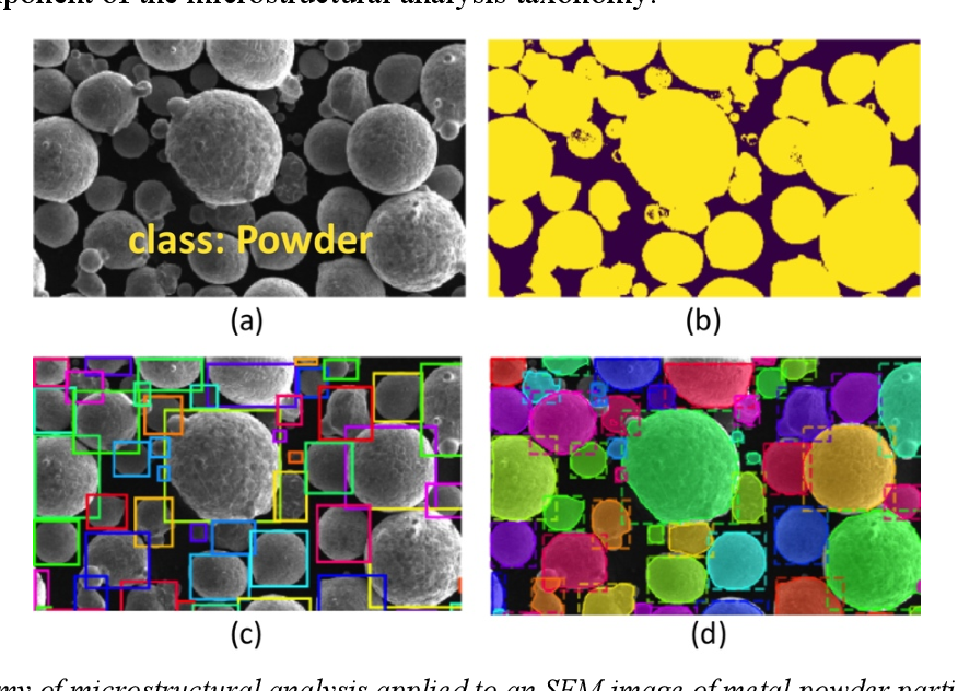 Figure 3 for Overview: Computer vision and machine learning for microstructural characterization and analysis