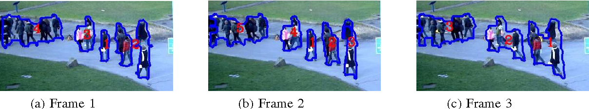 Figure 2 for Crowd Counting Considering Network Flow Constraints in Videos