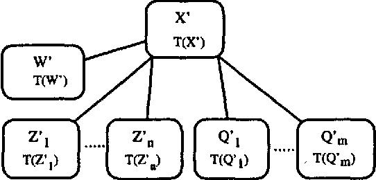 Figure 2 From Machine Translation Divergences A Formal Description