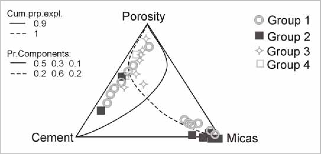 Figure 5 from sandstones petrographic and porosity parameters 5 ternary diagram of pores cement and micas distribution in sandstones explanations ccuart Choice Image