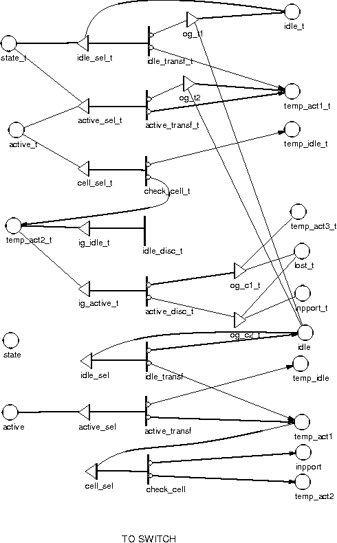 Loss Process Analysis Of The Knockout Switch Using Stochastic
