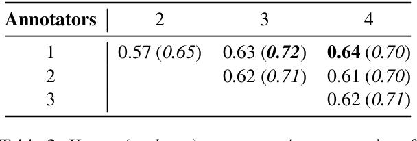 Figure 3 for Detecting Everyday Scenarios in Narrative Texts