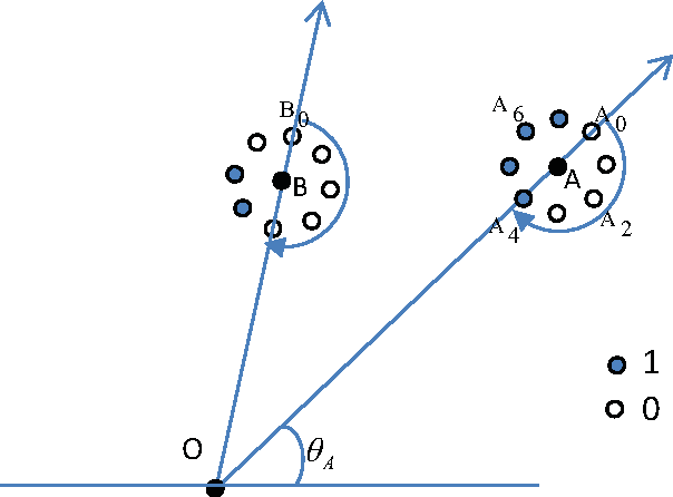 Figure 3 for LOAD: Local Orientation Adaptive Descriptor for Texture and Material Classification