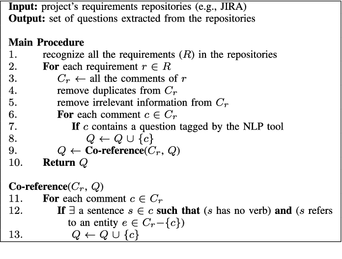 Requirements Socio-Technical Graphs for Managing
