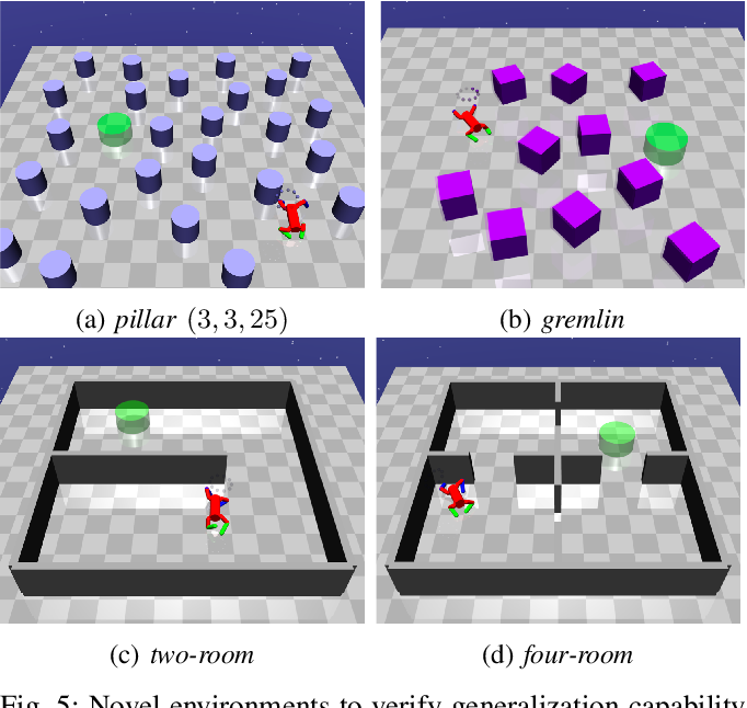 Figure 4 for Efficient Exploration in Constrained Environments with Goal-Oriented Reference Path