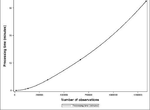 Figure 1 for Sampling Method for Fast Training of Support Vector Data Description
