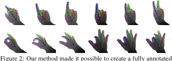 Figure 3 for Efficiently Creating 3D Training Data for Fine Hand Pose Estimation