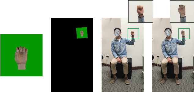 Figure 3 for Generating Realistic Training Images Based on Tonality-Alignment Generative Adversarial Networks for Hand Pose Estimation