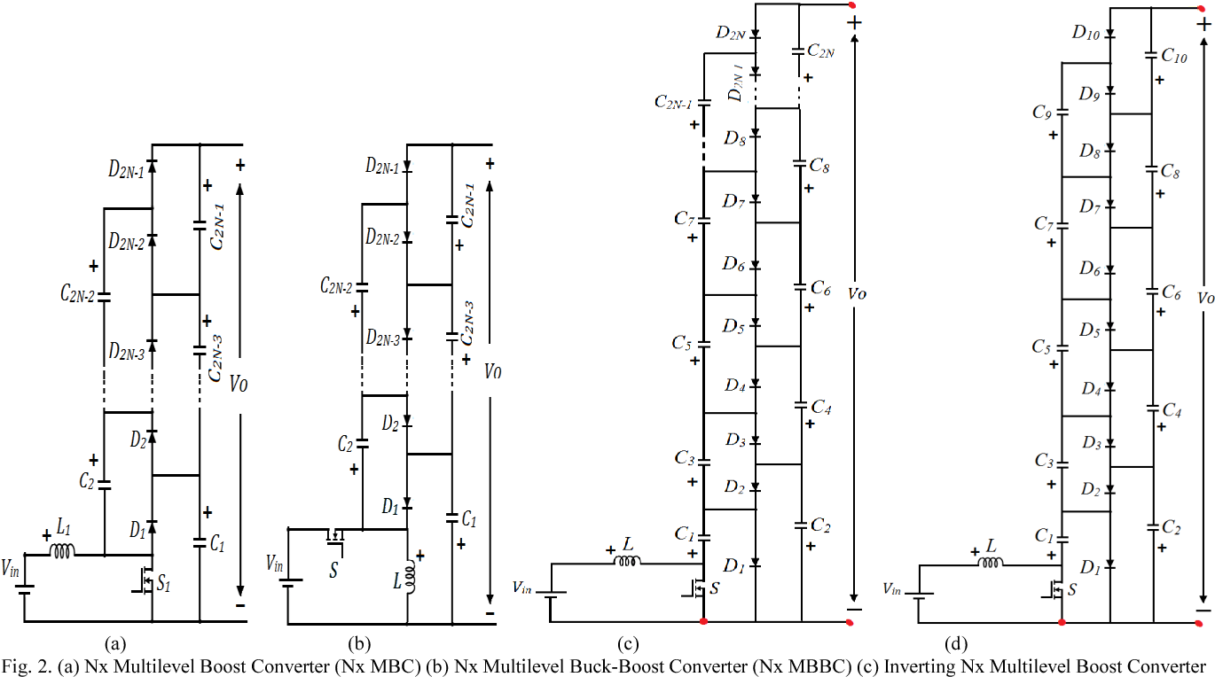 Non Isolated And Inverting Nx Multilevel Boost Converter For Buck Sepic Photovoltaic Dc Link Applications Semantic Scholar