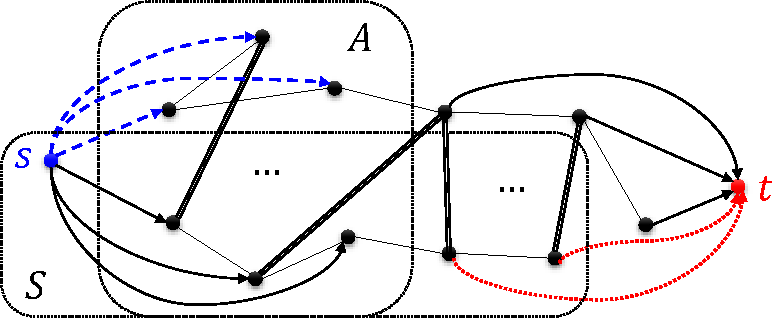Figure 3 for Flow-Based Algorithms for Local Graph Clustering