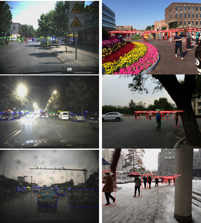 Figure 1 for TJU-DHD: A Diverse High-Resolution Dataset for Object Detection