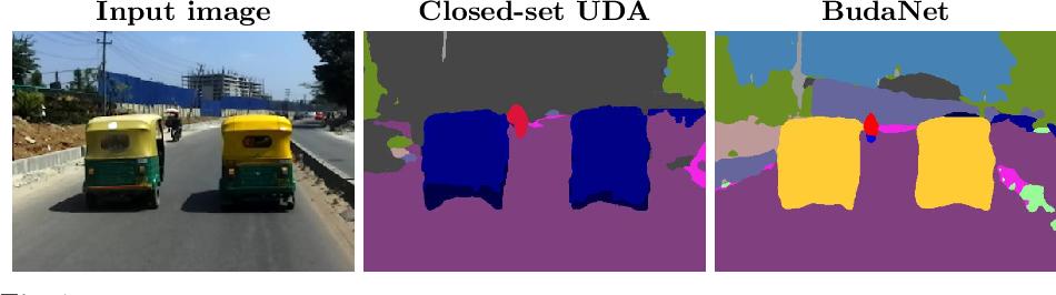 Figure 1 for BUDA: Boundless Unsupervised Domain Adaptation in Semantic Segmentation