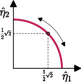 Figure 1 for i-DenseNets