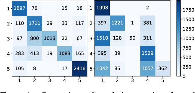 Figure 1 for Deflating Dataset Bias Using Synthetic Data Augmentation