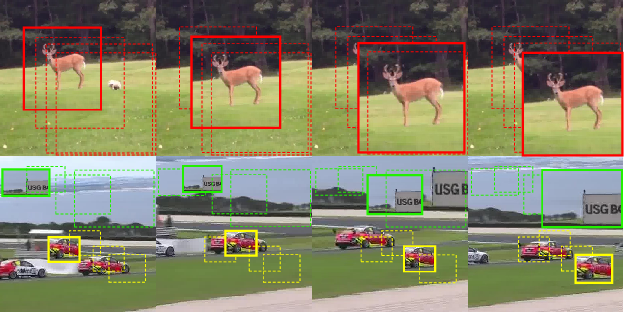Figure 1 for Unsupervised Visual Representation Learning by Tracking Patches in Video
