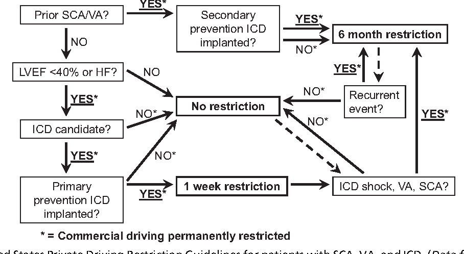 Cardiac resynchronization therapy with and without defibrillator in figure 1 ccuart Image collections