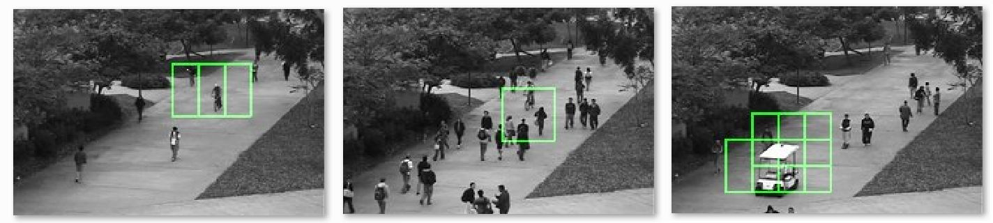 Figure 2 for Real-Time Anomalous Behavior Detection and Localization in Crowded Scenes
