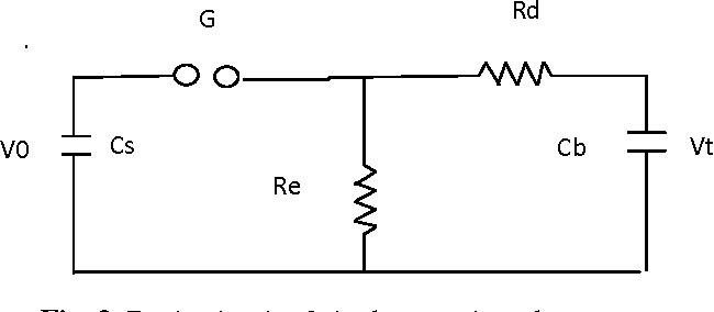 simulation of impulse voltage generator and impulse