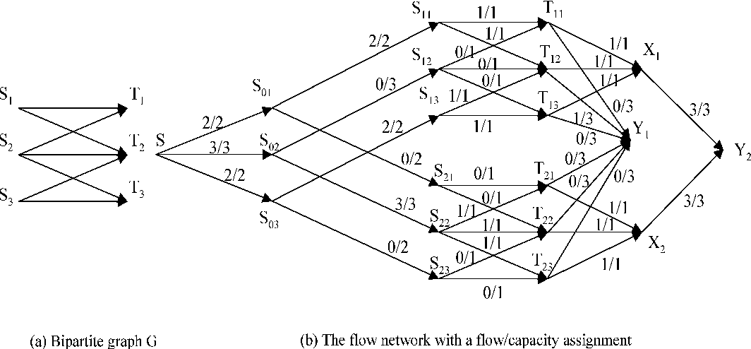 Figure 1 From Improving Wireless Sensor Network Lifetime Through