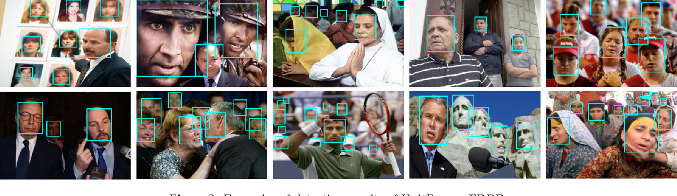 Figure 3 for UnitBox: An Advanced Object Detection Network