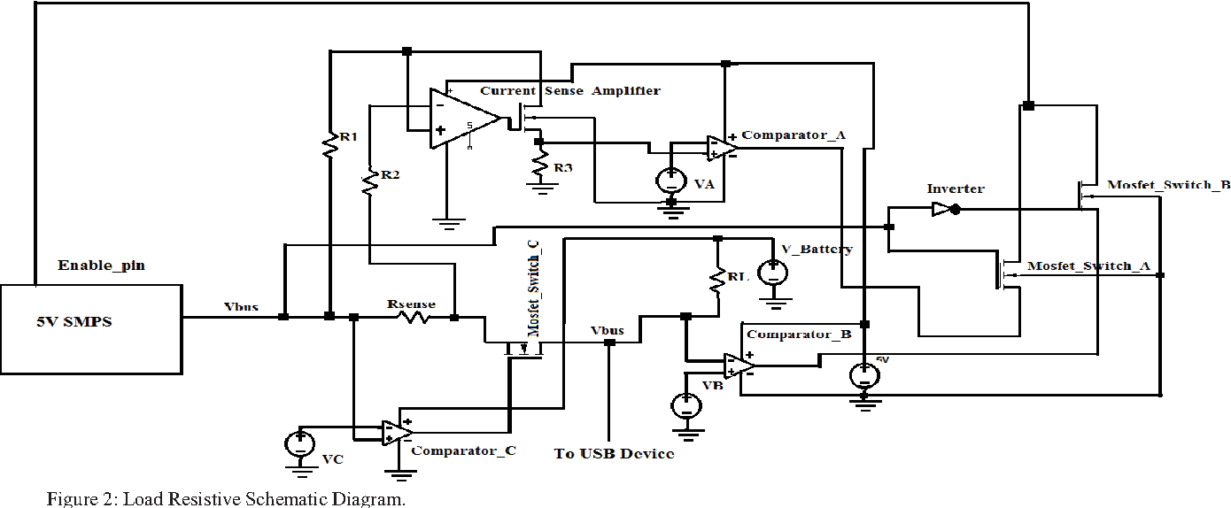 Figure 2 from Power management for USB2.0 5V supply using load ... on wireless schematic, dvi to vga schematic, displayport schematic, ir receiver schematic, remote control schematic, ipod schematic, ir sensor schematic, fm radio schematic, mouse schematic,