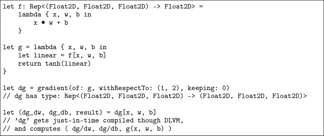 Figure 2 from DLVM : A modern compiler framework for neural