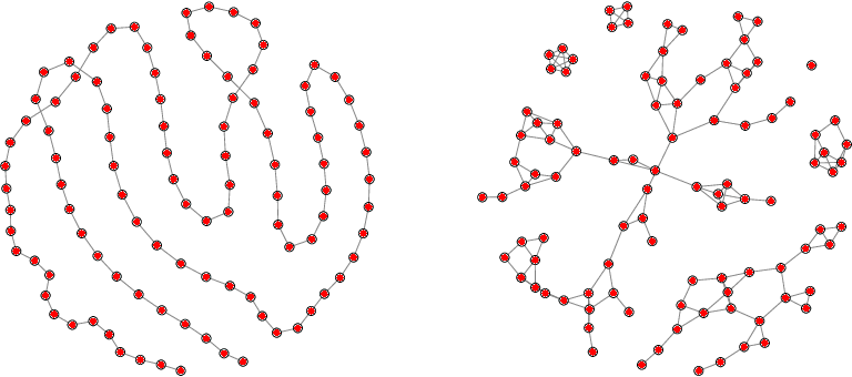 Figure 1 for Sparse Tensor Graphical Model: Non-convex Optimization and Statistical Inference