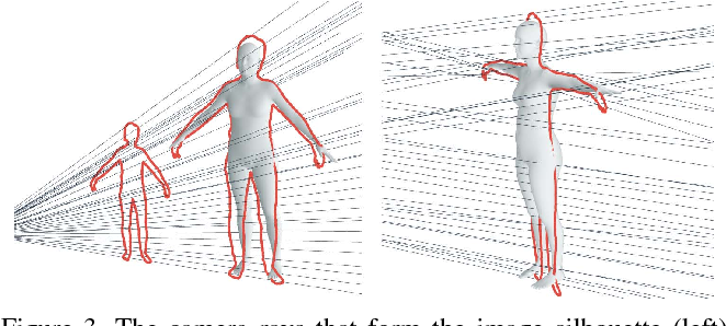 Figure 3 for Video Based Reconstruction of 3D People Models
