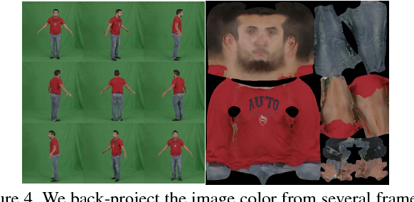 Figure 4 for Video Based Reconstruction of 3D People Models
