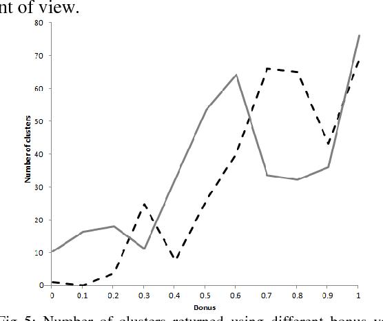 PDF] Sentence Clustering Using Parts-of-Speech - Semantic