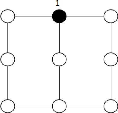 Figure 2 for Feedback Message Passing for Inference in Gaussian Graphical Models