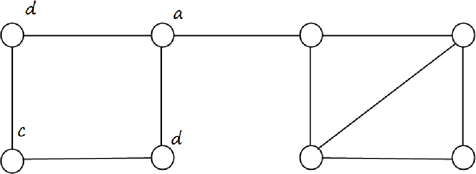 Figure 3 for Feedback Message Passing for Inference in Gaussian Graphical Models