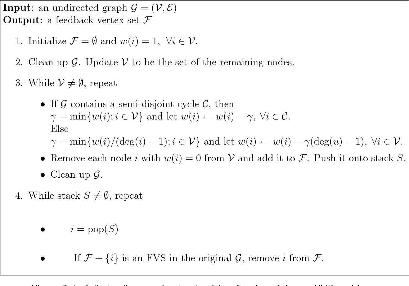 Figure 4 for Feedback Message Passing for Inference in Gaussian Graphical Models