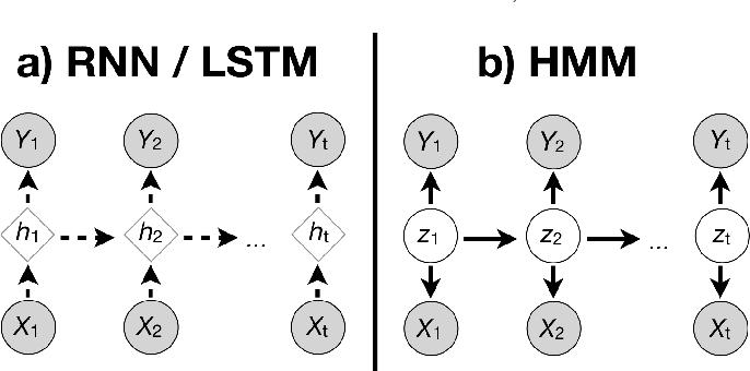 Figure 1 for Modeling emotion in complex stories: the Stanford Emotional Narratives Dataset