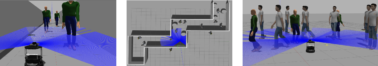 Figure 3 for Realtime Collision Avoidance for Mobile Robots in Dense Crowds using Implicit Multi-sensor Fusion and Deep Reinforcement Learning