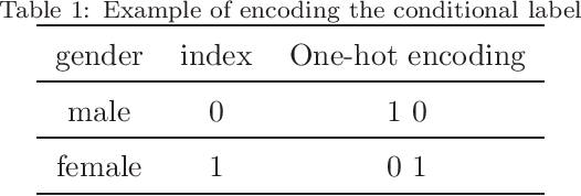 Figure 2 for Approximate Query Processing for Group-By Queries based on Conditional Generative Models