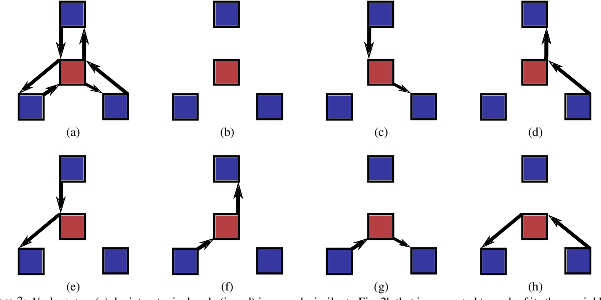 Figure 3 for Efficient 2D neuron boundary segmentation with local topological constraints