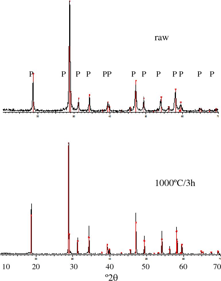 Figure 6 from New chromium doped powellite (Cr–CaMoO4