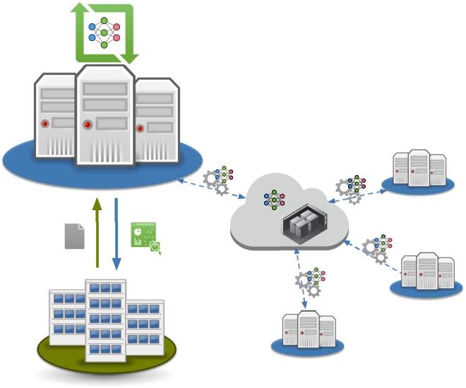 Figure 3 for Collaborative City Digital Twin For Covid-19 Pandemic: A Federated Learning Solution