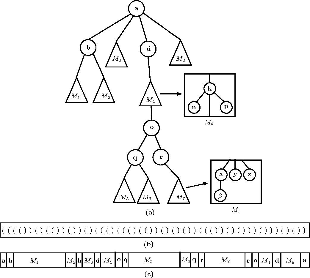 Figure 3 from Biconnectivity, st-numbering and other applications of