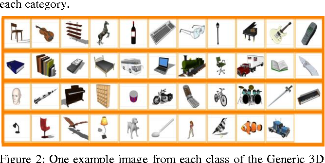 Figure 2 for Benchmarks, Performance Evaluation and Contests for 3D Shape Retrieval