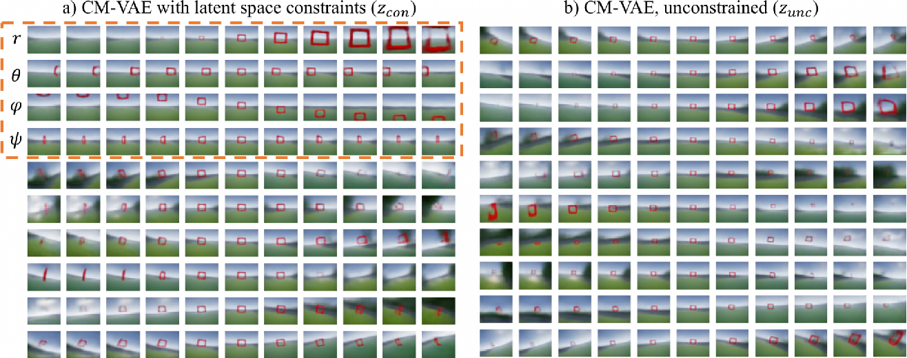 Figure 4 for Learning Controls Using Cross-Modal Representations: Bridging Simulation and Reality for Drone Racing