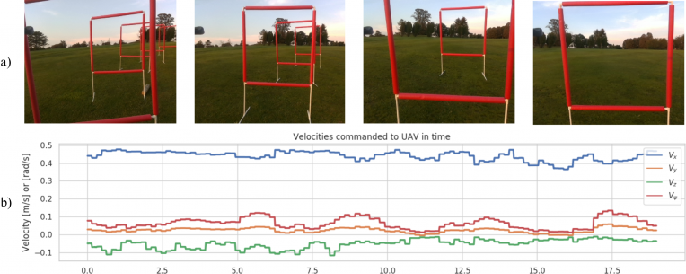 Figure 2 for Learning Controls Using Cross-Modal Representations: Bridging Simulation and Reality for Drone Racing
