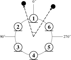 Figure 4 for Temporal-Spatial Neural Filter: Direction Informed End-to-End Multi-channel Target Speech Separation