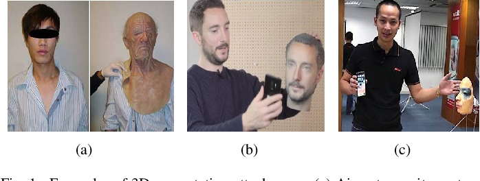 Figure 1 for 3D Face Anti-spoofing with Factorized Bilinear Coding