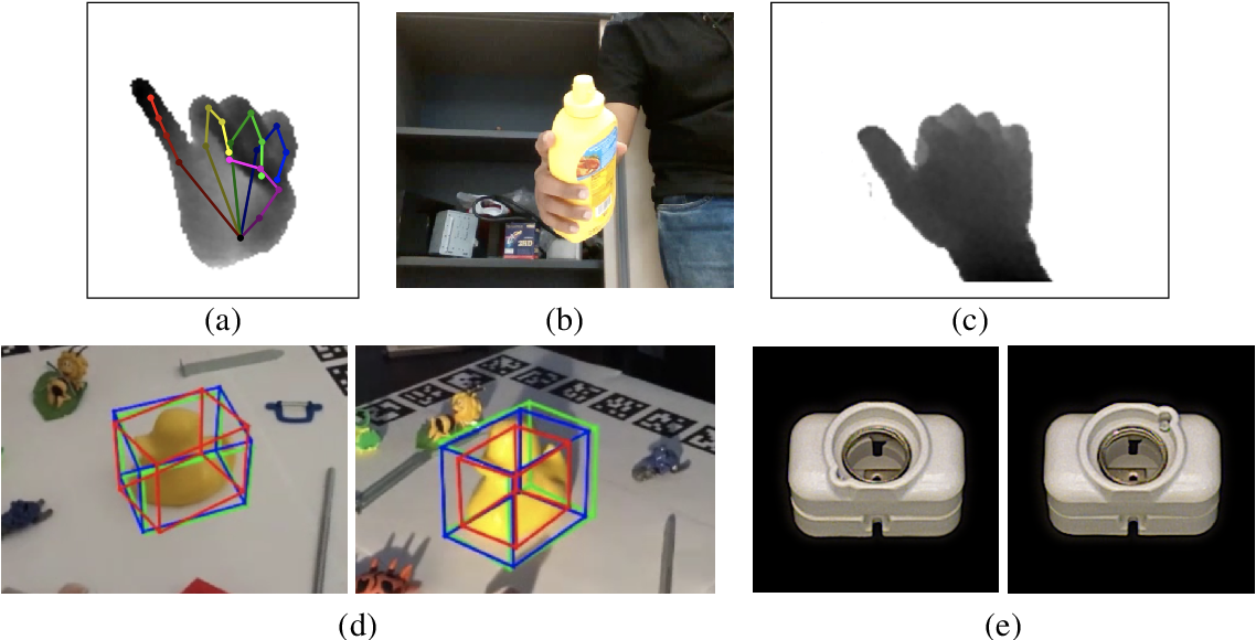 Figure 3 for Recent Advances in 3D Object and Hand Pose Estimation