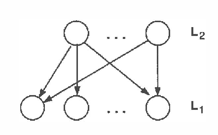 Figure 1 for Computing Upper and Lower Bounds on Likelihoods in Intractable Networks