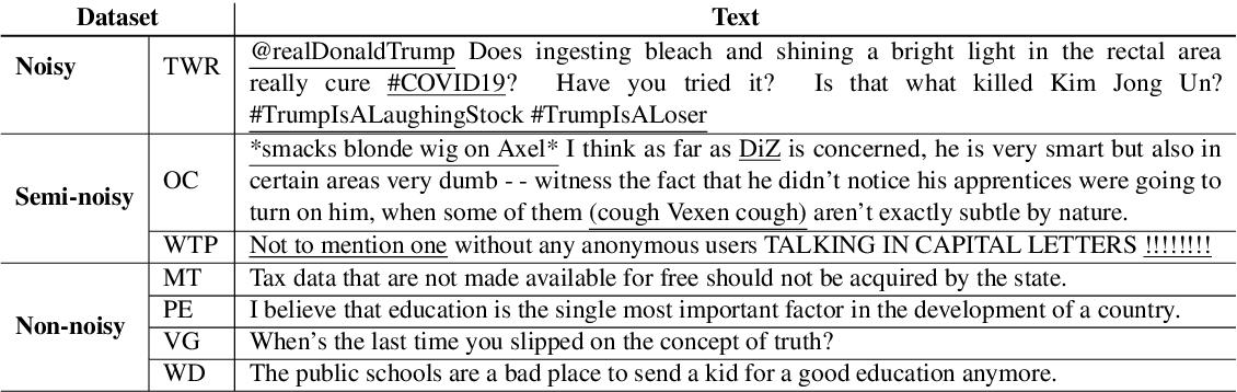 Figure 4 for LESA: Linguistic Encapsulation and Semantic Amalgamation Based Generalised Claim Detection from Online Content