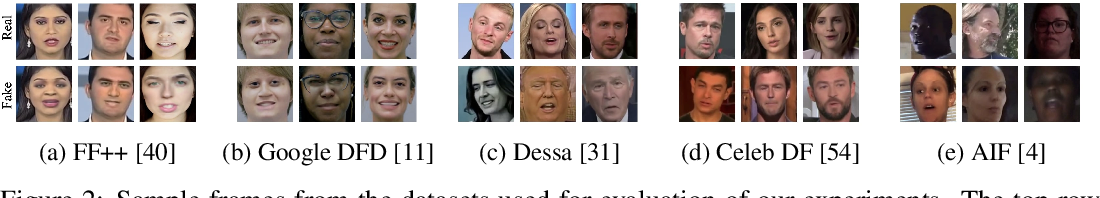Figure 3 for Generalized Zero and Few-Shot Transfer for Facial Forgery Detection
